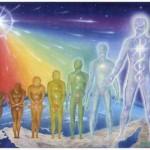 Kundalini Awakening Experiences