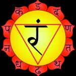 Manipura Chakra or Solar Plexus