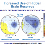 Scientific Research Studies On Meditation